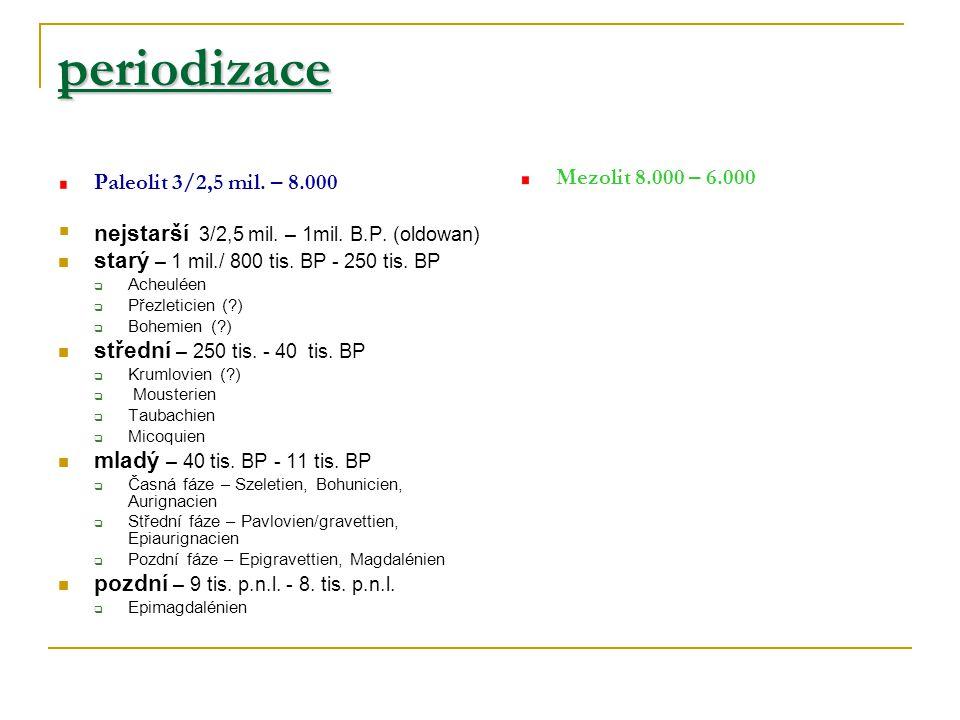 epigravettien 20.000 – 18.000 Ochlazení, řídké osídlení Krátká škrabadla, klínová rydla Lovci koní ze Stránské skály, Brno – Vídeňská ulice…