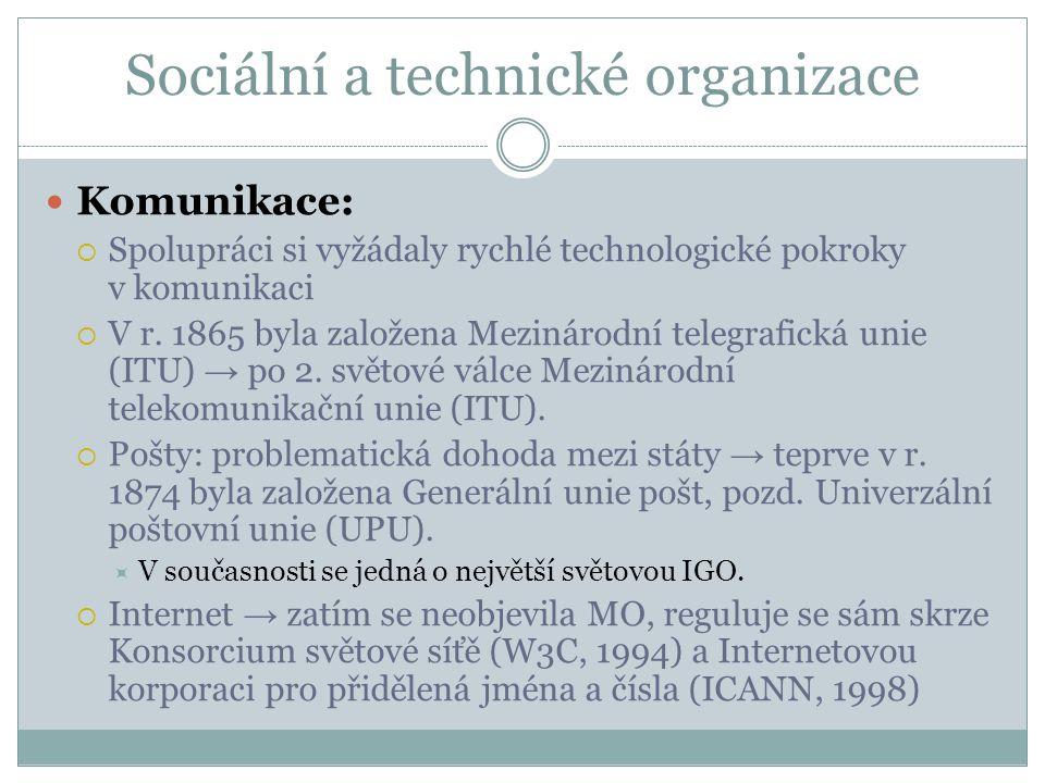 Sociální a technické organizace Komunikace:  Spolupráci si vyžádaly rychlé technologické pokroky v komunikaci  V r.