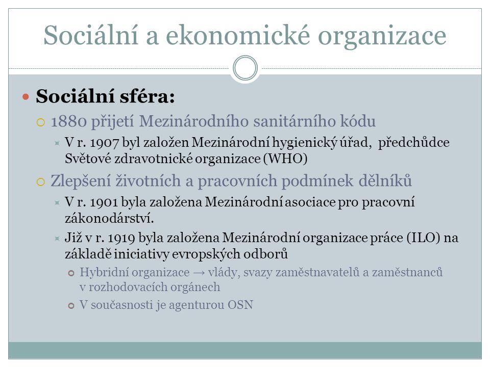 Sociální a ekonomické organizace Sociální sféra:  1880 přijetí Mezinárodního sanitárního kódu  V r.