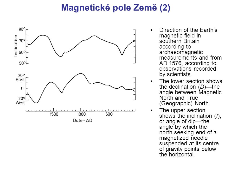 Magnetické pole Země (2) Direction of the Earth's magnetic field in southern Britain according to archaeomagnetic measurements and from AD 1576, accor