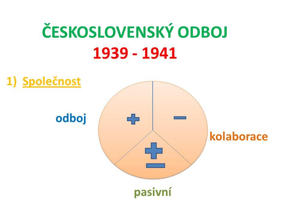 ČESKOSLOVENSKÝ ODBOJ 1939 - 1941 1)Společnost odboj kolaborace pasivní