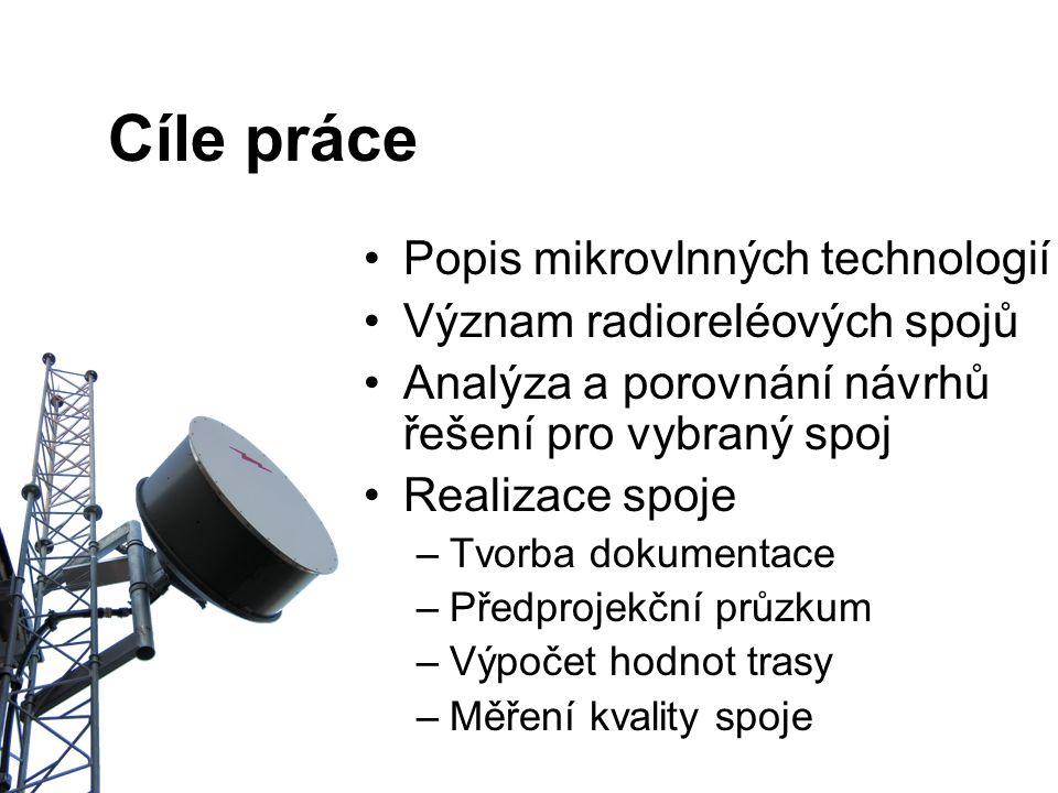 Cíle práce Popis mikrovlnných technologií Význam radioreléových spojů Analýza a porovnání návrhů řešení pro vybraný spoj Realizace spoje –Tvorba dokum