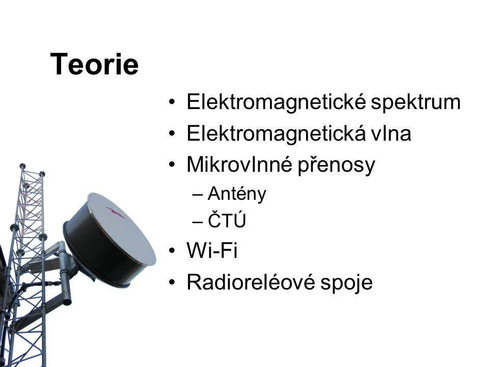 Teorie Elektromagnetické spektrum Elektromagnetická vlna Mikrovlnné přenosy –Antény –ČTÚ Wi-Fi Radioreléové spoje