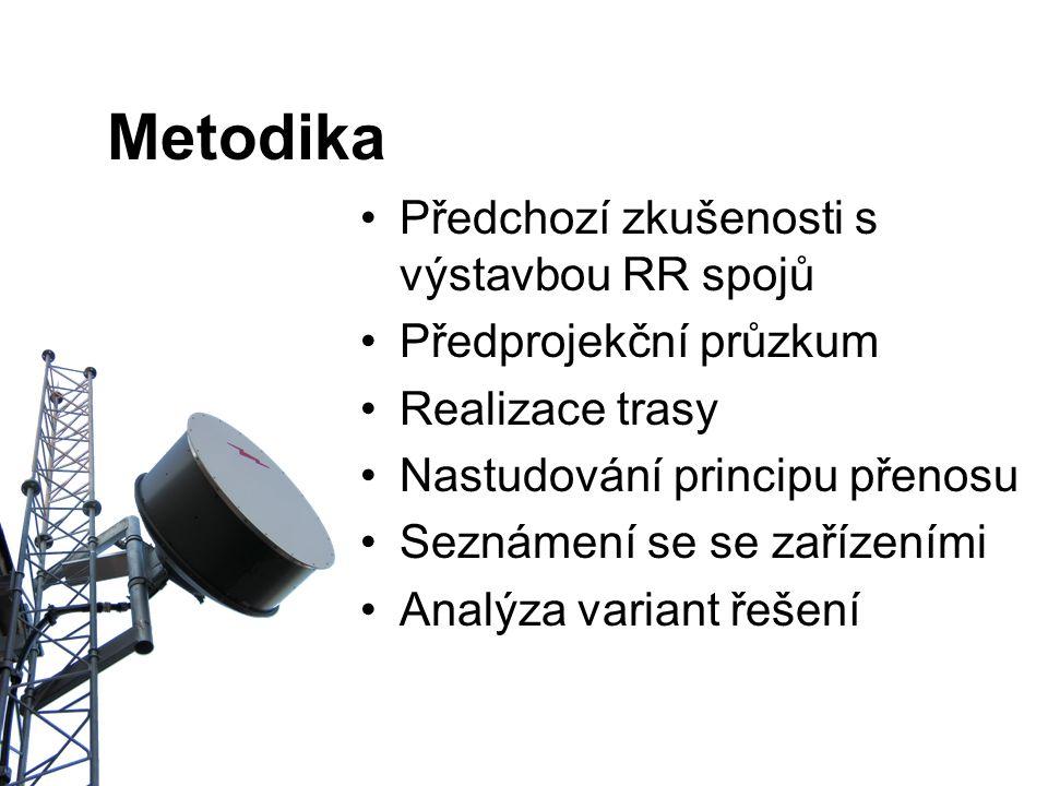Metodika Předchozí zkušenosti s výstavbou RR spojů Předprojekční průzkum Realizace trasy Nastudování principu přenosu Seznámení se se zařízeními Analý