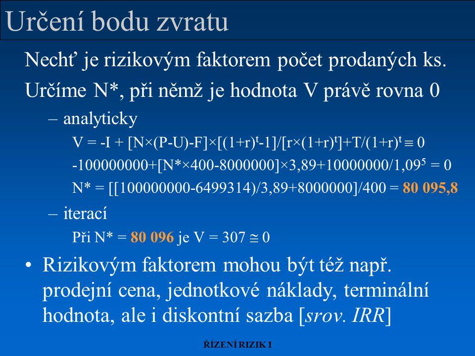 ŘÍZENÍ RIZIK I Určení bodu zvratu Nechť je rizikovým faktorem počet prodaných ks. Určíme N*, při němž je hodnota V právě rovna 0 –analyticky V = -I +