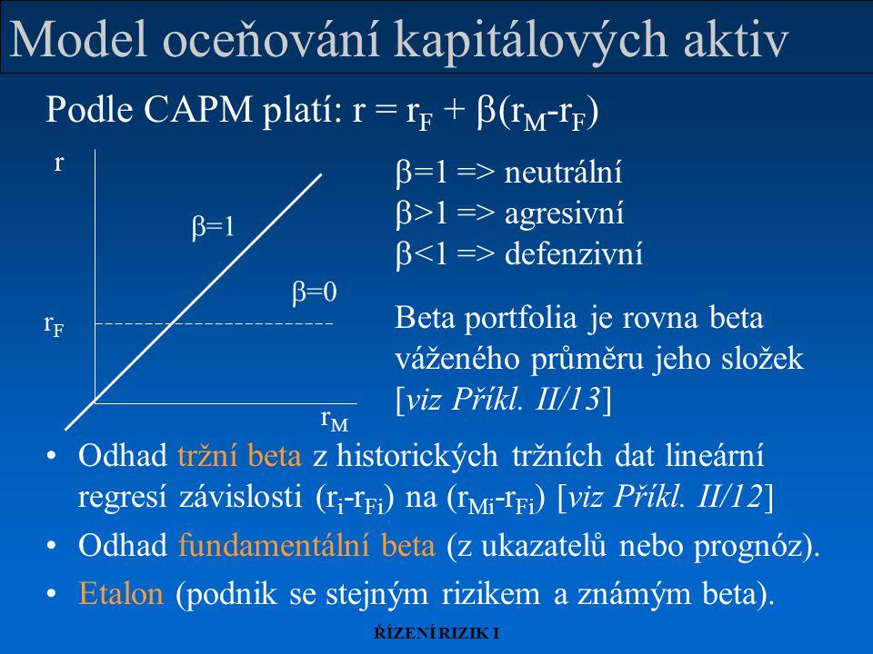 ŘÍZENÍ RIZIK I Model oceňování kapitálových aktiv Odhad tržní beta z historických tržních dat lineární regresí závislosti (r i -r Fi ) na (r Mi -r Fi