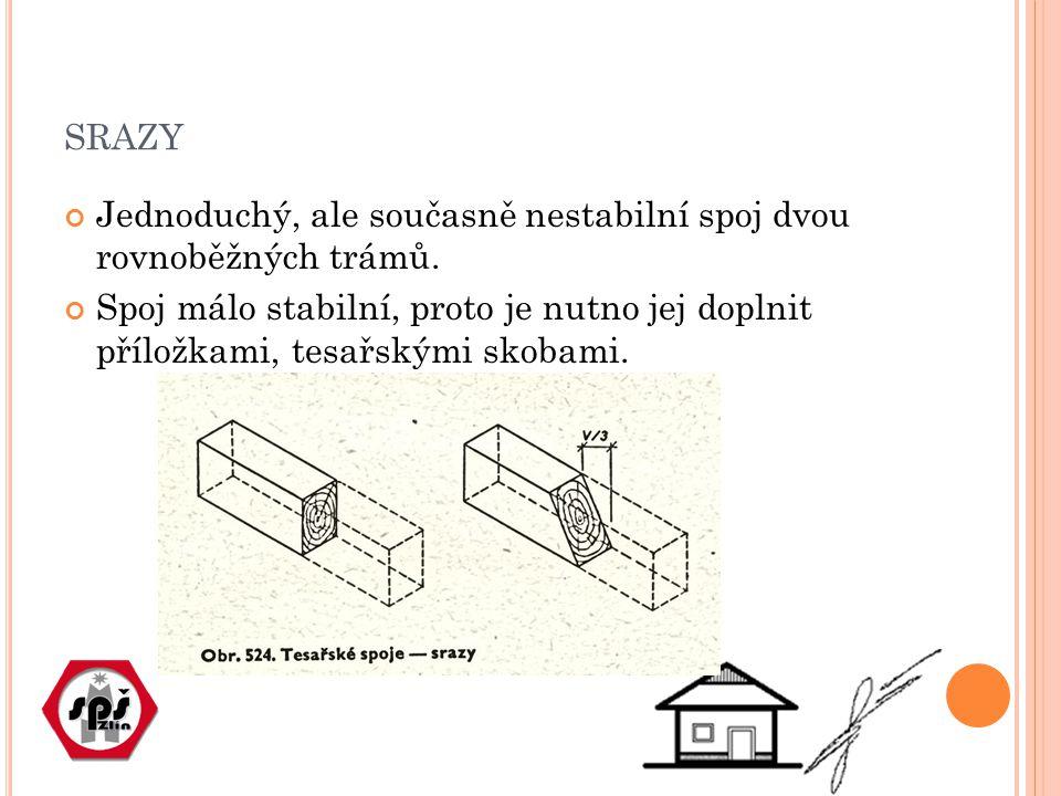 P LÁTOVÁNÍ Častá varianta nastavování dřev v podélném směru Spojovaná dřeva se dotýkají jak částí čel, tak podélnou plochou v délce plátu (200 – 300mm) Nastavování pozednic - kdekoliv Nastavování vaznic - zásadně nad podporou