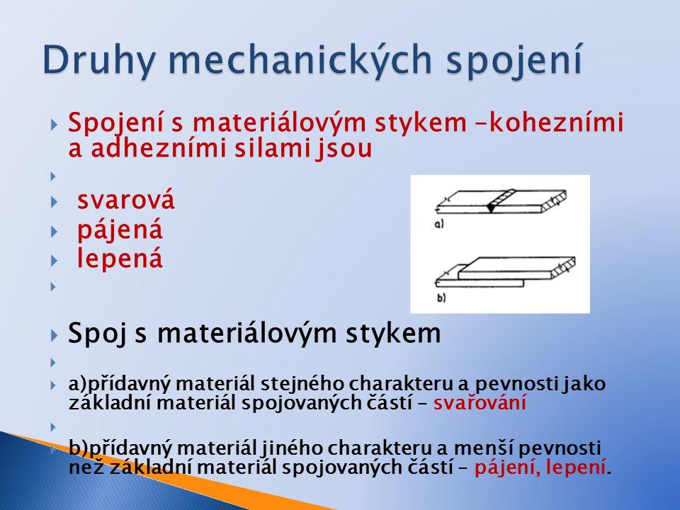  Spojení s materiálovým stykem –kohezními a adhezními silami jsou   svarová  pájená  lepená   Spoj s materiálovým stykem   a)přídavný materiál stejného charakteru a pevnosti jako základní materiál spojovaných částí – svařování   b)přídavný materiál jiného charakteru a menší pevnosti než základní materiál spojovaných částí – pájení, lepení.