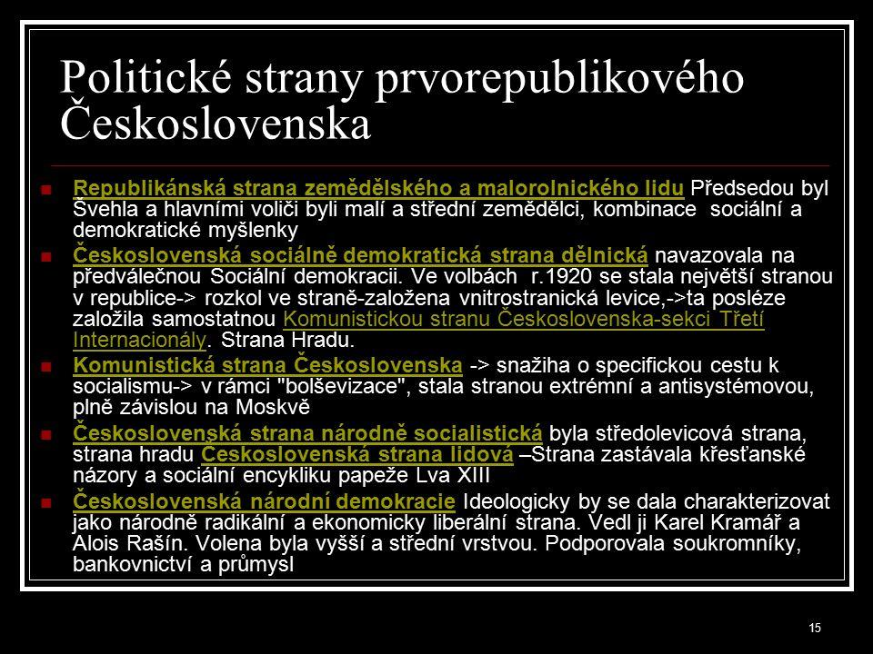 16 Zahraniční politika Ministr zahraničí E.Beneš Malá dohoda: vojensko-politické spojenectví (1921-39) složené z ČSR, Jugoslavie,Rumunska výrazně podporované Francií; cíl - udržet pořádek ve střední a jihovýchodní Evropě daný výsledkem konference, zabránit obnově R-U, namířená i proti případným snahám Německa a vlivu Sovětského svazu a komunistického hnutí ve střední a jihovýchodní Evropě V r.1925 konference v Locarnu - Německo přijato do Společnosti národů; Německá vláda se zaručila garantovat západní hranice s Francií a Belgií, řešení hranic s ČSR a Polskem odsunuto do budoucnosti; Francie uzavřela s ČSR a Polskem vojenské smlouvy o případné pomoci, pokud budou obě zěmě Německem napadnuty.