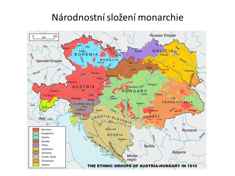 Národnostní složení monarchie