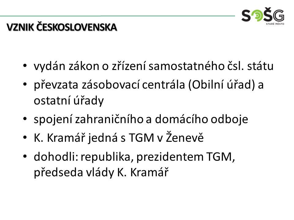 Slováci se sešli 30.10. 1918 v Turčianském sv.