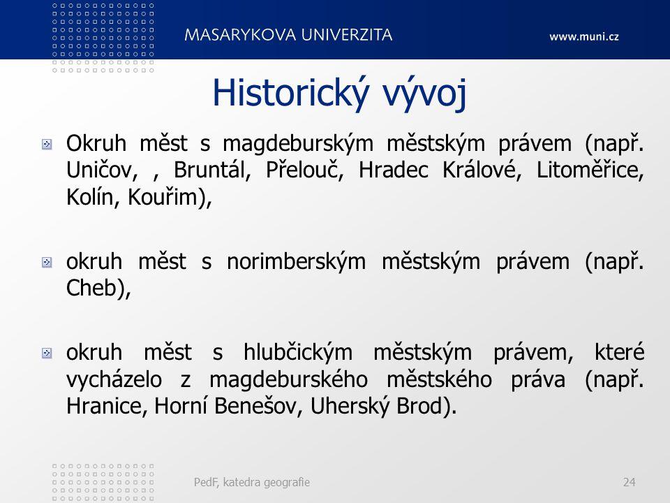 PedF, katedra geografie24 Historický vývoj Okruh měst s magdeburským městským právem (např. Uničov,, Bruntál, Přelouč, Hradec Králové, Litoměřice, Kol
