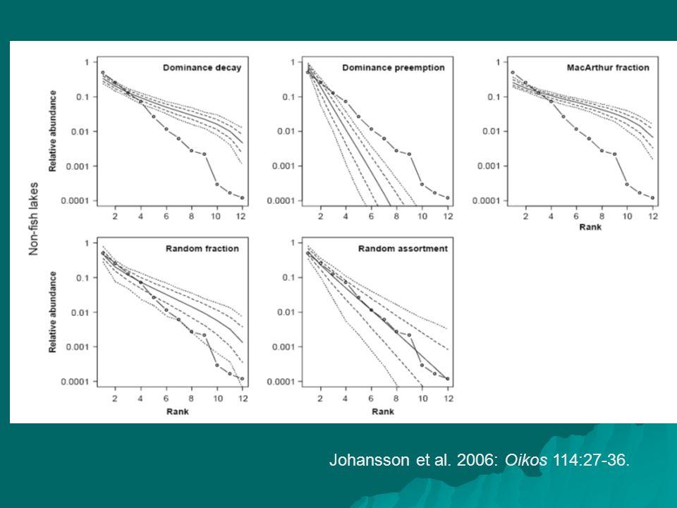 Neutrální model (Hubbell 2001)  Předpoklady: Všechny druhy mají stejnou per capita fitness, společenstvo je saturováno (konstantní počet jedinců).