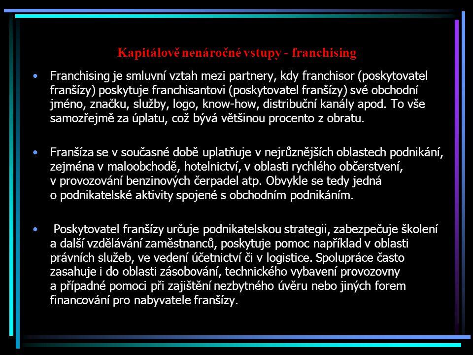 Kapitálově nenáročné vstupy - franchising Franchising je smluvní vztah mezi partnery, kdy franchisor (poskytovatel franšízy) poskytuje franchisantovi (poskytovatel franšízy) své obchodní jméno, značku, služby, logo, know-how, distribuční kanály apod.