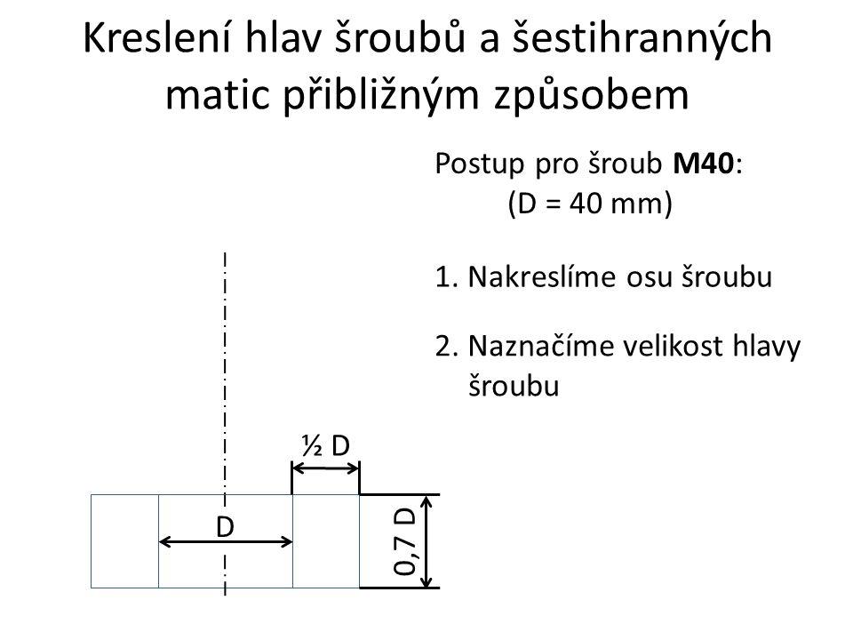 Postup pro šroub M40: (D = 40 mm) 1. Nakreslíme osu šroubu 2. Naznačíme velikost hlavy šroubu D ½ D 0,7 D