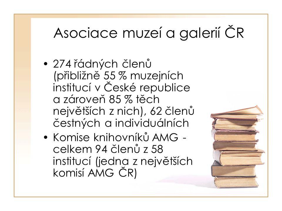 Asociace muzeí a galerií ČR 274 řádných členů (přibližně 55 % muzejních institucí v České republice a zároveň 85 % těch největších z nich), 62 členů čestných a individuálních Komise knihovníků AMG - celkem 94 členů z 58 institucí (jedna z největších komisí AMG ČR)