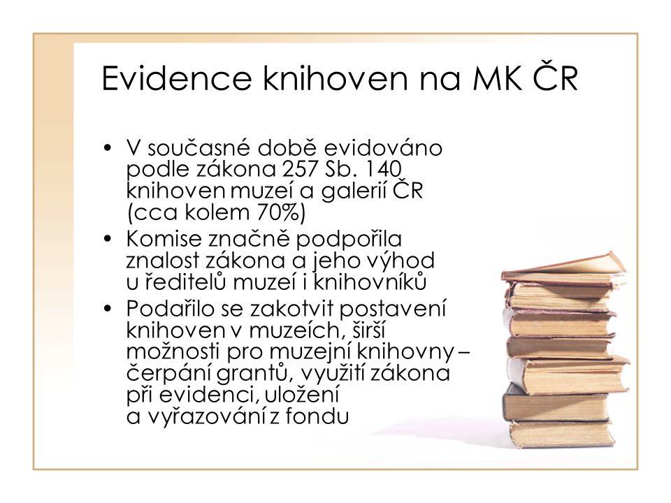 Evidence knihoven na MK ČR V současné době evidováno podle zákona 257 Sb.
