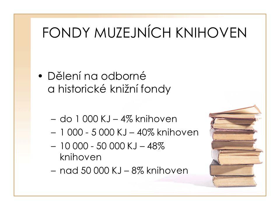 FONDY MUZEJNÍCH KNIHOVEN Dělení na odborné a historické knižní fondy –do 1 000 KJ – 4% knihoven –1 000 - 5 000 KJ – 40% knihoven –10 000 - 50 000 KJ – 48% knihoven –nad 50 000 KJ – 8% knihoven
