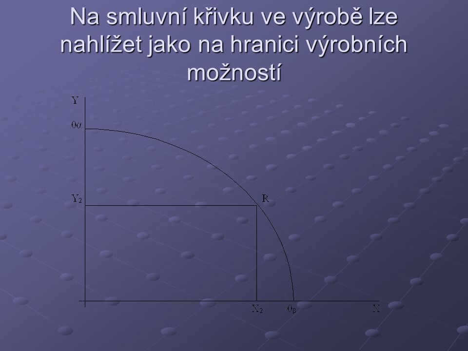 Na smluvní křivku ve výrobě lze nahlížet jako na hranici výrobních možností