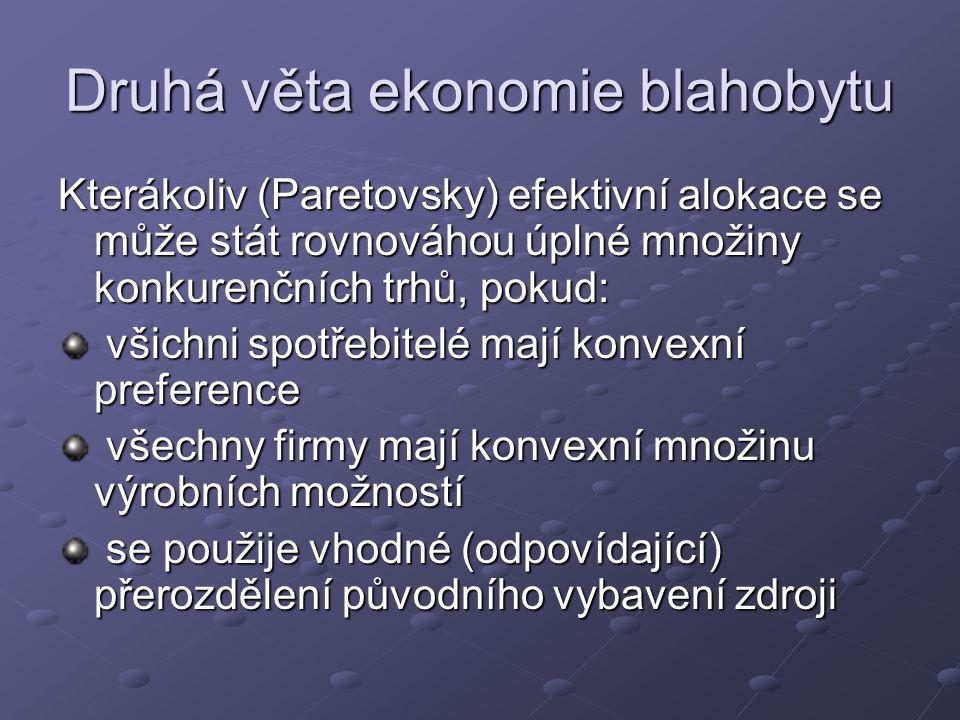 Druhá věta ekonomie blahobytu Kterákoliv (Paretovsky) efektivní alokace se může stát rovnováhou úplné množiny konkurenčních trhů, pokud: všichni spotř