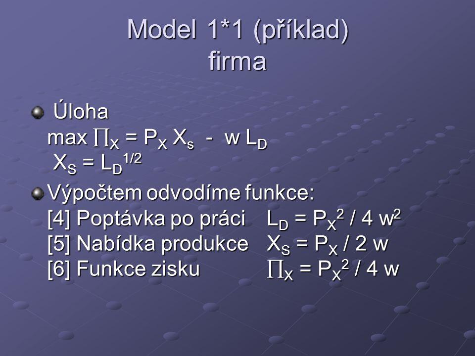 Model 1*1 (příklad) firma Úloha max  X = P X X s - w L D X S = L D 1/2 Úloha max  X = P X X s - w L D X S = L D 1/2 Výpočtem odvodíme funkce: [4] Po