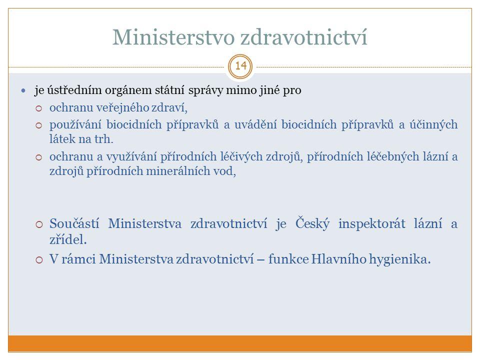 Ministerstvo zdravotnictví 14 je ústředním orgánem státní správy mimo jiné pro  ochranu veřejného zdraví,  používání biocidních přípravků a uvádění biocidních přípravků a účinných látek na trh.