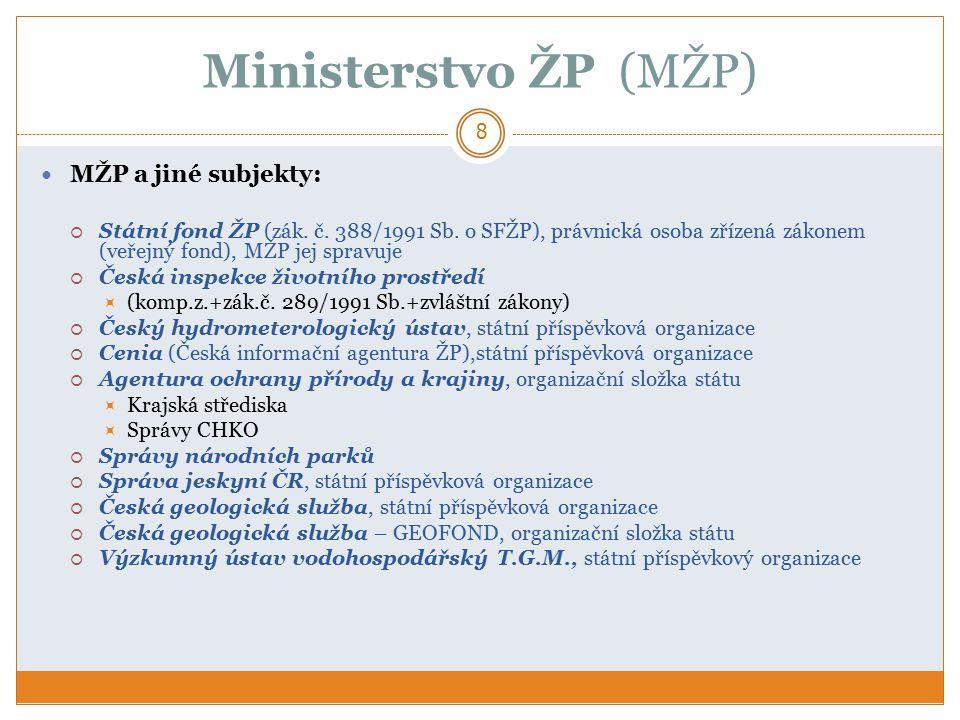 Ministerstvo ŽP (MŽP) 8 MŽP a jiné subjekty:  Státní fond ŽP (zák.