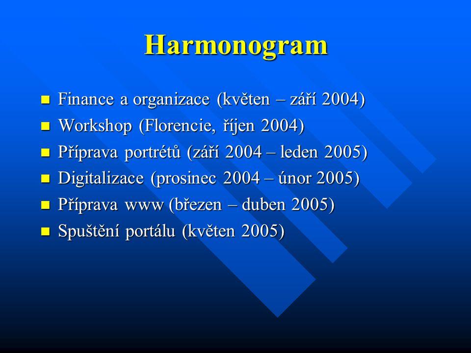 Harmonogram Finance a organizace (květen – září 2004) Finance a organizace (květen – září 2004) Workshop (Florencie, říjen 2004) Workshop (Florencie, říjen 2004) Příprava portrétů (září 2004 – leden 2005) Příprava portrétů (září 2004 – leden 2005) Digitalizace (prosinec 2004 – únor 2005) Digitalizace (prosinec 2004 – únor 2005) Příprava www (březen – duben 2005) Příprava www (březen – duben 2005) Spuštění portálu (květen 2005) Spuštění portálu (květen 2005)