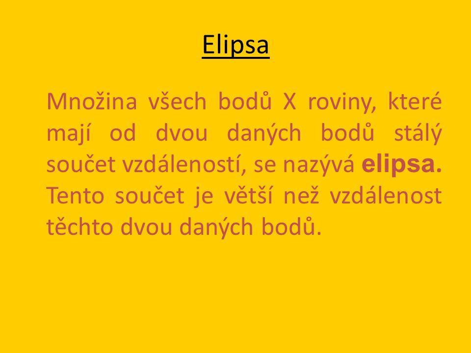 Elipsa Množina všech bodů X roviny, které mají od dvou daných bodů stálý součet vzdáleností, se nazývá elipsa.