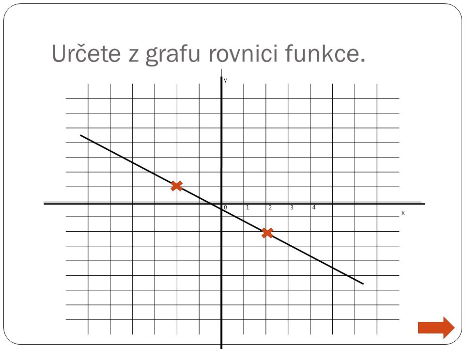Určete z grafu rovnici funkce. y 01234 x