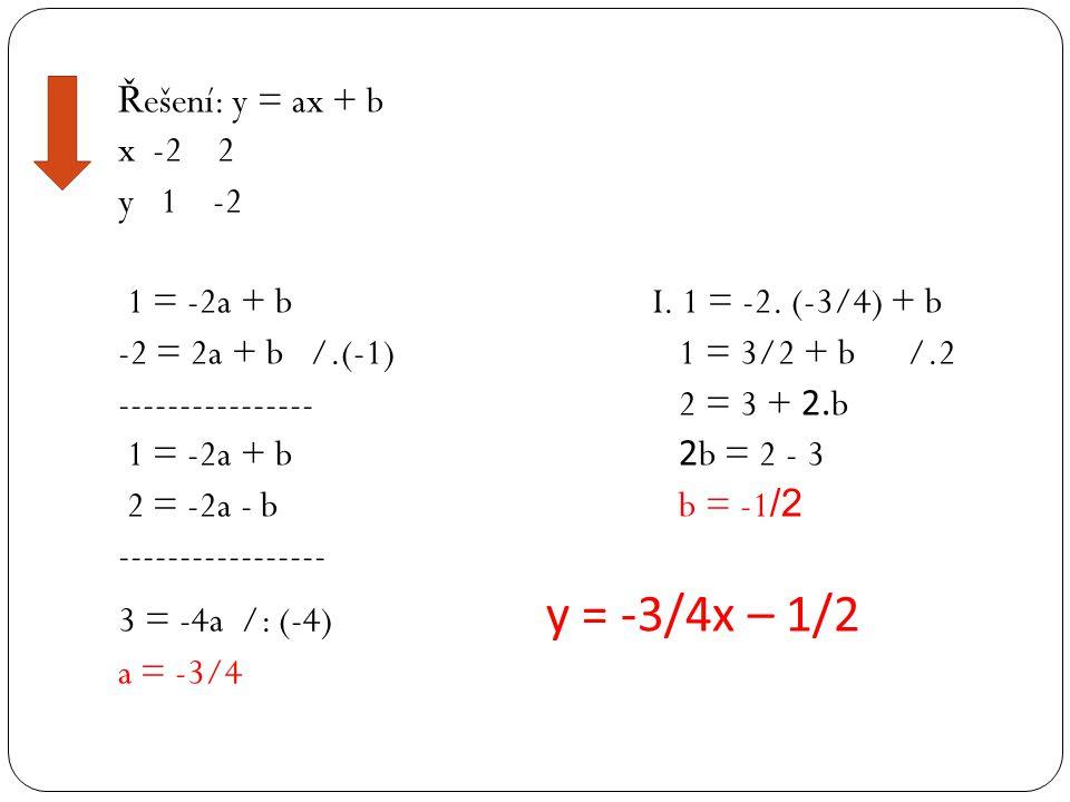 Ř ešení: y = ax + b x -2 2 y 1 -2 1 = -2a + bI. 1 = -2. (-3/4) + b -2 = 2a + b /.(-1) 1 = 3/2 + b /.2 ---------------- 2 = 3 + 2. b 1 = -2a + b 2 b =