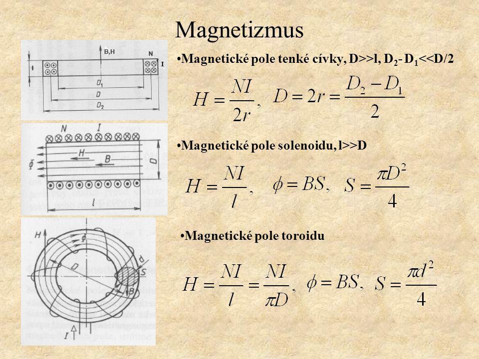 Magnetizmus Magnetické pole solenoidu, l>>D Magnetické pole tenké cívky, D>>l, D 2 - D 1 <<D/2 Magnetické pole toroidu