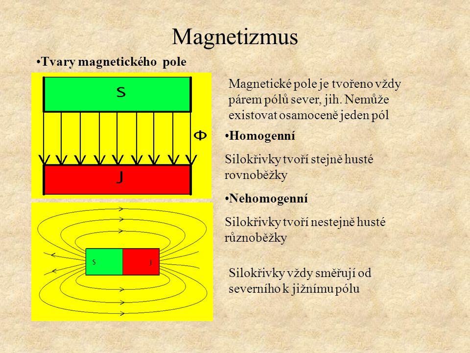 Magnetizmus Tvary magnetického pole Homogenní Silokřivky tvoří stejně husté rovnoběžky Nehomogenní Silokřivky tvoří nestejně husté různoběžky Silokřiv
