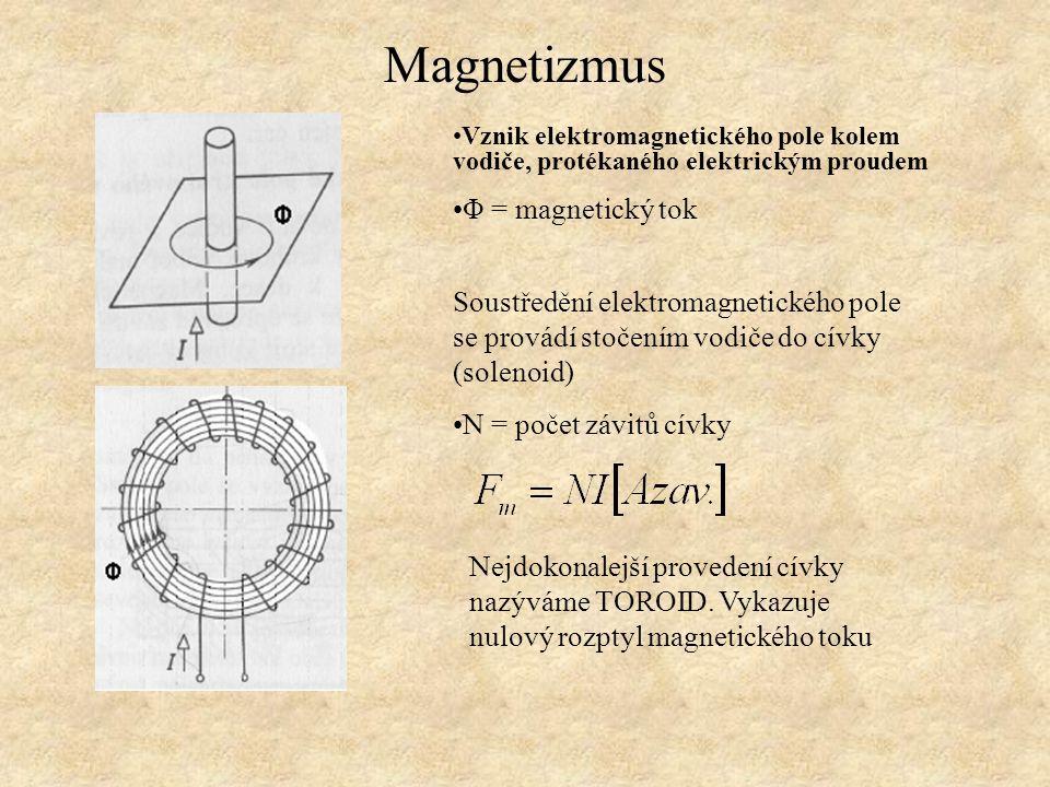 Magnetizmus Vznik elektromagnetického pole kolem vodiče, protékaného elektrickým proudem Φ = magnetický tok Soustředění elektromagnetického pole se pr
