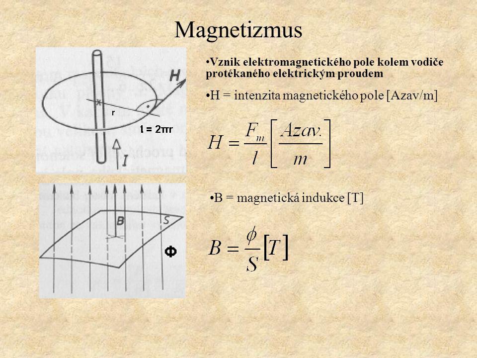 Magnetizmus Magnetické materiály μ = permeabilita (materiálová konstanta) Magnetizační křivka je závislost magnetické indukce na intenzitě magnetického pole Rozdělení materiálů dle Paramagnetika Diamagnetika Feromagnetika Oblast nasycení nad bodem 2 a oblast pod bodem 1 se nepoužívá.
