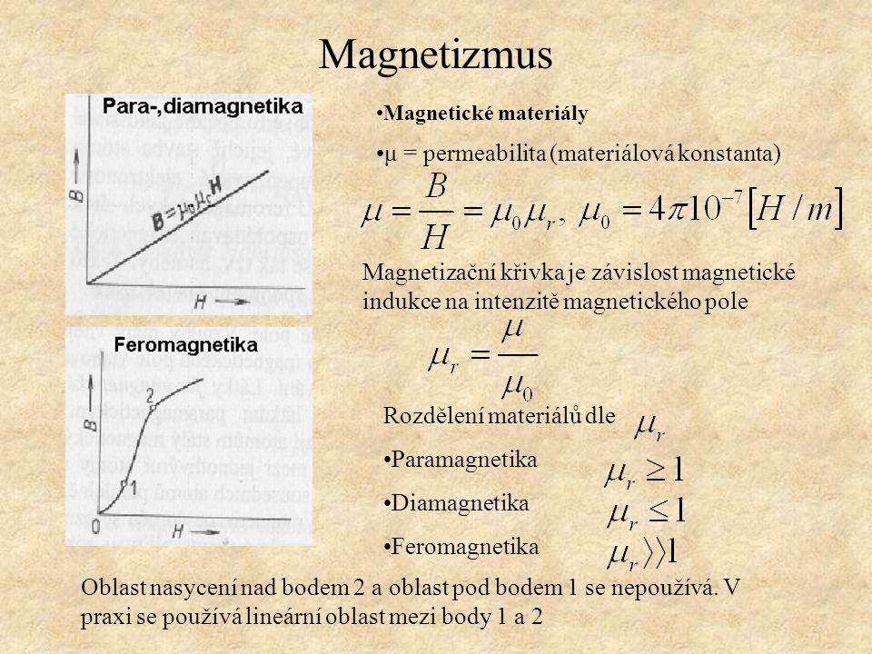 Magnetizmus Magnetické materiály Plocha hysterézní smyčky je úměrná energii, potřebné k přemagnetováni materiálu Feromagnetika tvrdá Mají velkou plochu B r = remanence, zbytkový magnetizmus při hodnotě H=0 H k = koercitivní síla, nutná pro přemagnetováni materiálu, B=0 Feromagnetika měkká Mají malou plochu U feromagnetik µ r není konstantou, je závislé na úrovni intenzity magnetického pole