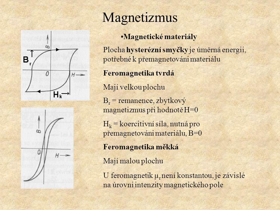 Magnetizmus Magnetické materiály Plocha hysterézní smyčky je úměrná energii, potřebné k přemagnetováni materiálu Feromagnetika tvrdá Mají velkou ploch