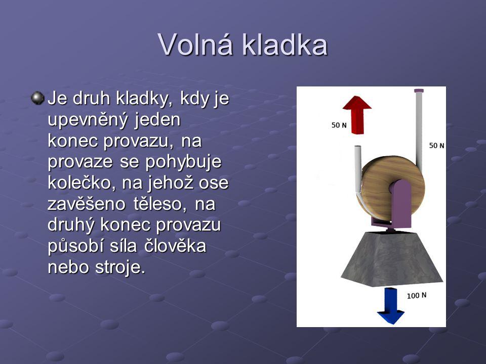 Volná kladka Je druh kladky, kdy je upevněný jeden konec provazu, na provaze se pohybuje kolečko, na jehož ose zavěšeno těleso, na druhý konec provazu působí síla člověka nebo stroje.