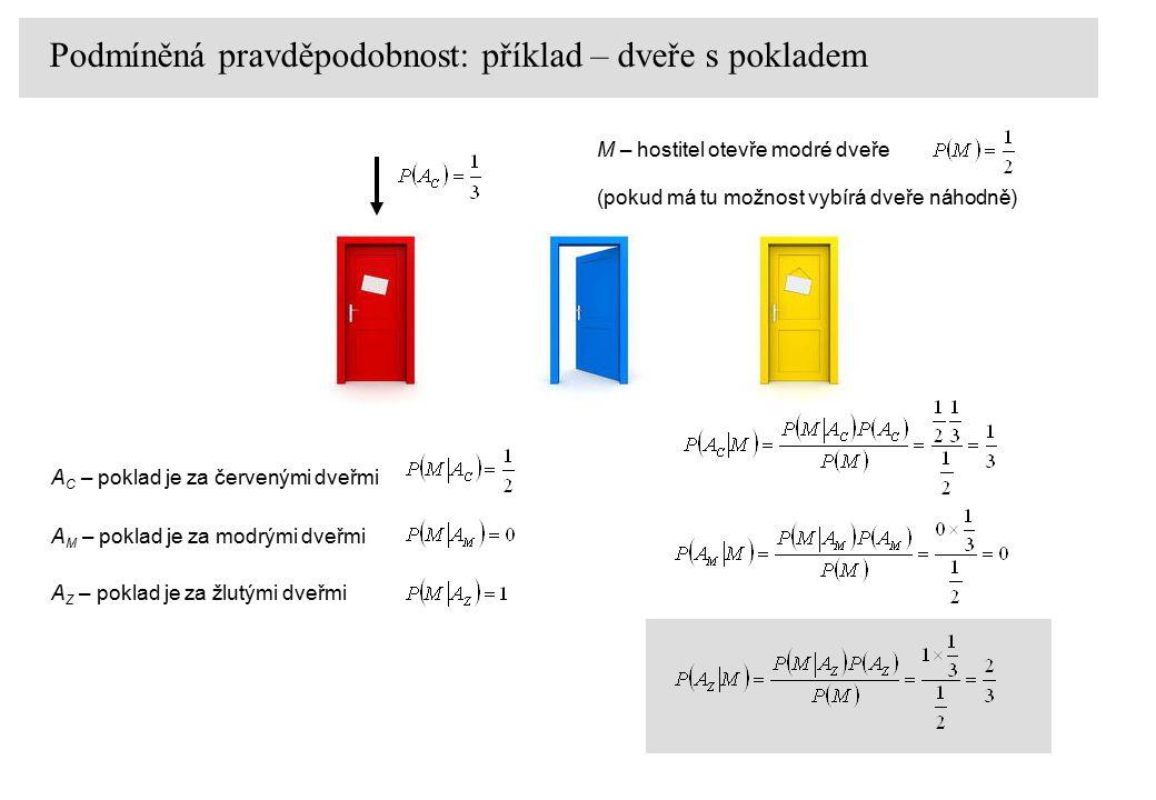 A C – poklad je za červenými dveřmi A M – poklad je za modrými dveřmi A Z – poklad je za žlutými dveřmi M – hostitel otevře modré dveře (pokud má tu možnost vybírá dveře náhodně)