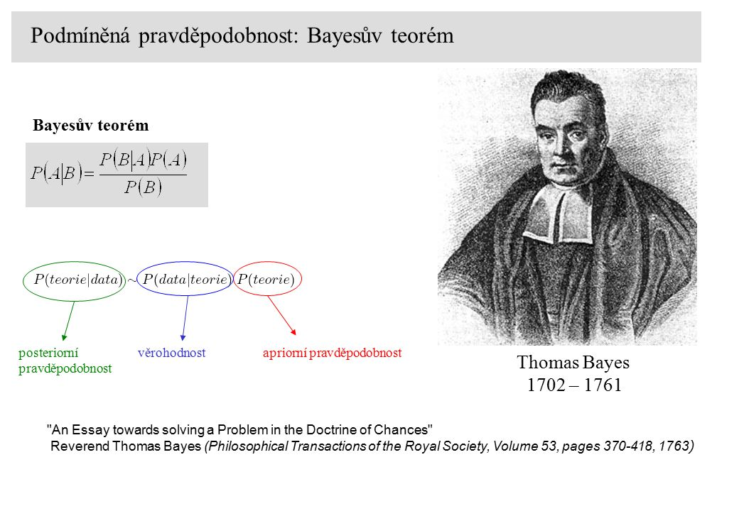 Podmíněná pravděpodobnost: Bayesův teorém Thomas Bayes 1702 – 1761 apriorní pravděpodobnostvěrohodnostposteriorní pravděpodobnost An Essay towards solving a Problem in the Doctrine of Chances Reverend Thomas Bayes (Philosophical Transactions of the Royal Society, Volume 53, pages 370-418, 1763 ) Bayesův teorém