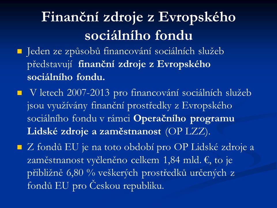 Finanční zdroje z Evropského sociálního fondu Jeden ze způsobů financování sociálních služeb představují finanční zdroje z Evropského sociálního fondu.