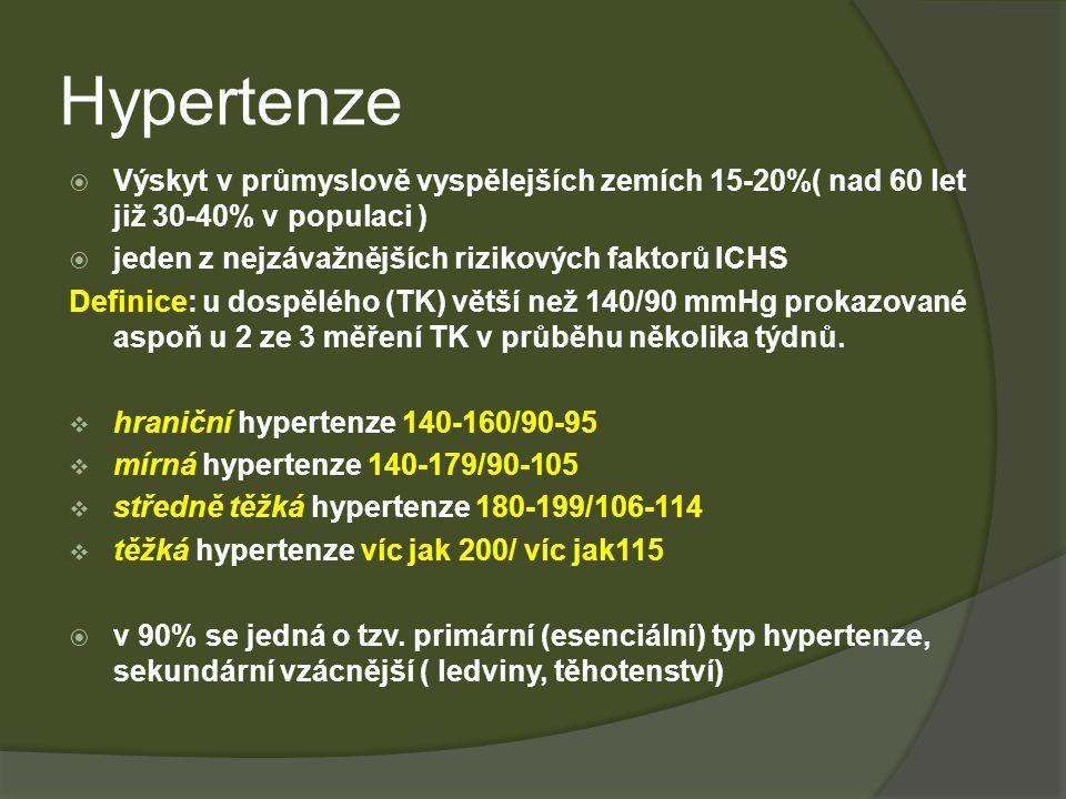 Hypertenze  Výskyt v průmyslově vyspělejších zemích 15-20%( nad 60 let již 30-40% v populaci )  jeden z nejzávažnějších rizikových faktorů ICHS Definice: u dospělého (TK) větší než 140/90 mmHg prokazované aspoň u 2 ze 3 měření TK v průběhu několika týdnů.