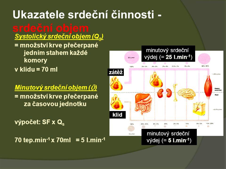 Ukazatele srdeční činnosti - srdeční objem Systolický srdeční objem (Q s ) = množství krve přečerpané jedním stahem každé komory v klidu = 70 ml Minutový srdeční objem ( Ǭ ) = množství krve přečerpané za časovou jednotku výpočet: SF x Q s 70 tep.min -1 x 70ml = 5 l.min -1 zátěž klid minutový srdeční 25 l.min -1 výdej (= 25 l.min -1 ) minutový srdeční 5 l.min -1 výdej (= 5 l.min -1 )