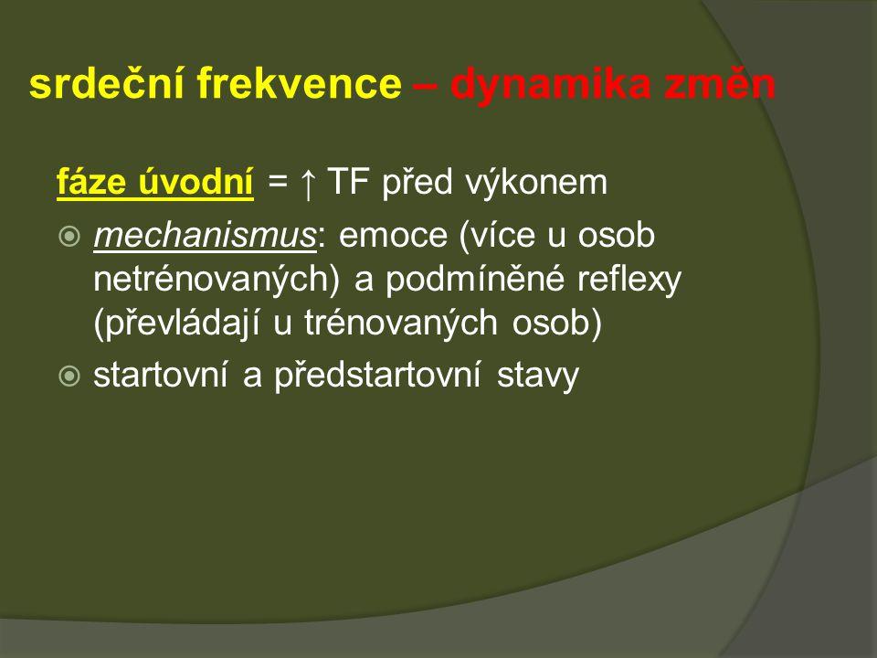 srdeční frekvence – dynamika změn fáze úvodní = ↑ TF před výkonem  mechanismus: emoce (více u osob netrénovaných) a podmíněné reflexy (převládají u trénovaných osob)  startovní a předstartovní stavy
