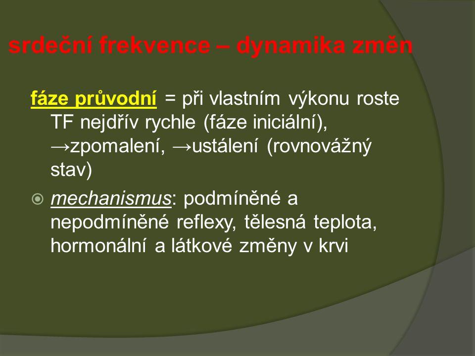 fáze průvodní = při vlastním výkonu roste TF nejdřív rychle (fáze iniciální), →zpomalení, →ustálení (rovnovážný stav)  mechanismus: podmíněné a nepodmíněné reflexy, tělesná teplota, hormonální a látkové změny v krvi srdeční frekvence – dynamika změn