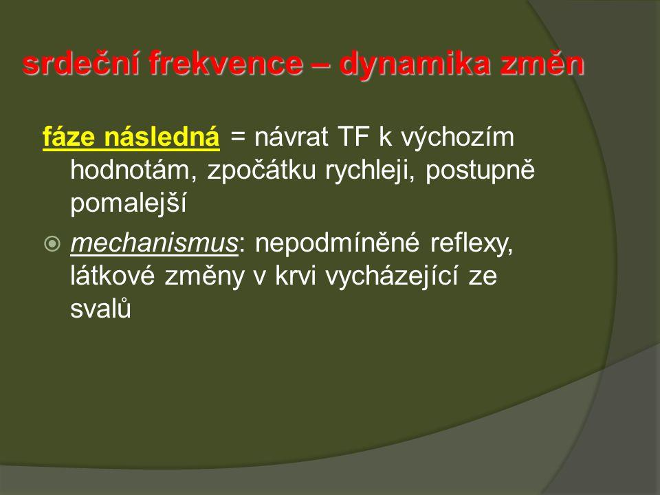 fáze následná = návrat TF k výchozím hodnotám, zpočátku rychleji, postupně pomalejší  mechanismus: nepodmíněné reflexy, látkové změny v krvi vycházející ze svalů srdeční frekvence – dynamika změn