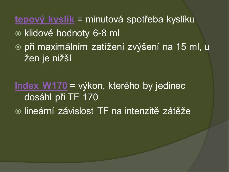tepový kyslík = minutová spotřeba kyslíku  klidové hodnoty 6-8 ml  při maximálním zatížení zvýšení na 15 ml, u žen je nižší Index W170 = výkon, kterého by jedinec dosáhl při TF 170  lineární závislost TF na intenzitě zátěže