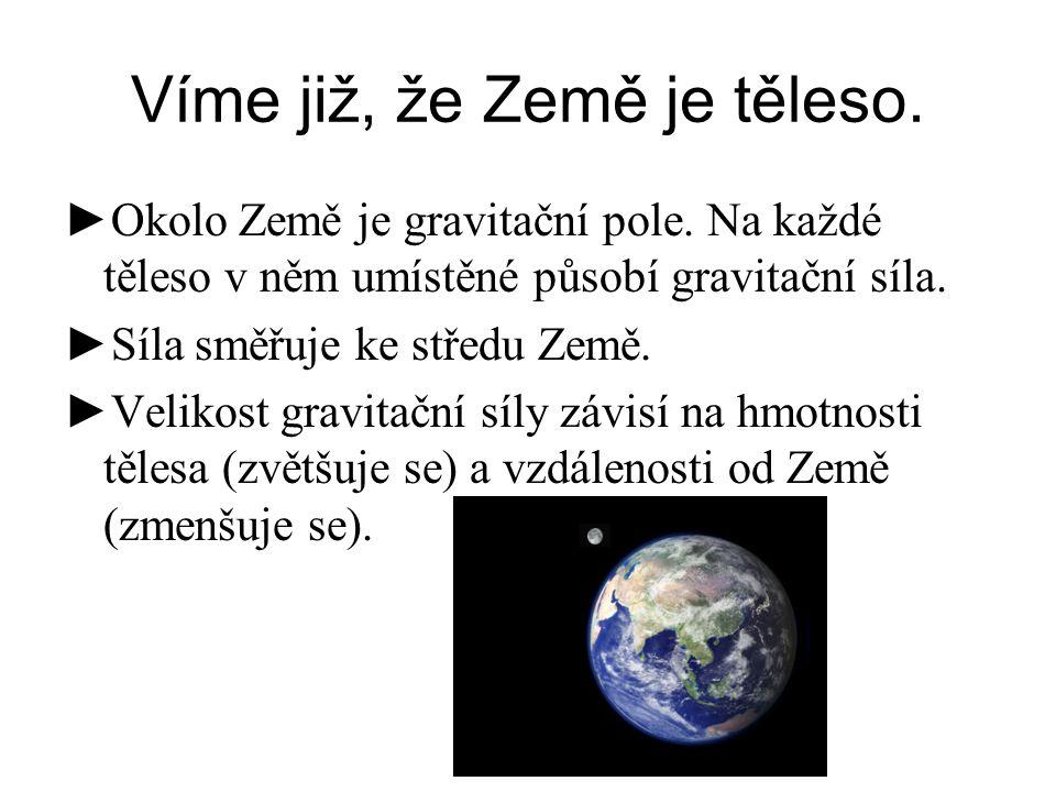 Víme již, že Země je těleso. ►Okolo Země je gravitační pole. Na každé těleso v něm umístěné působí gravitační síla. ►Síla směřuje ke středu Země. ►Vel