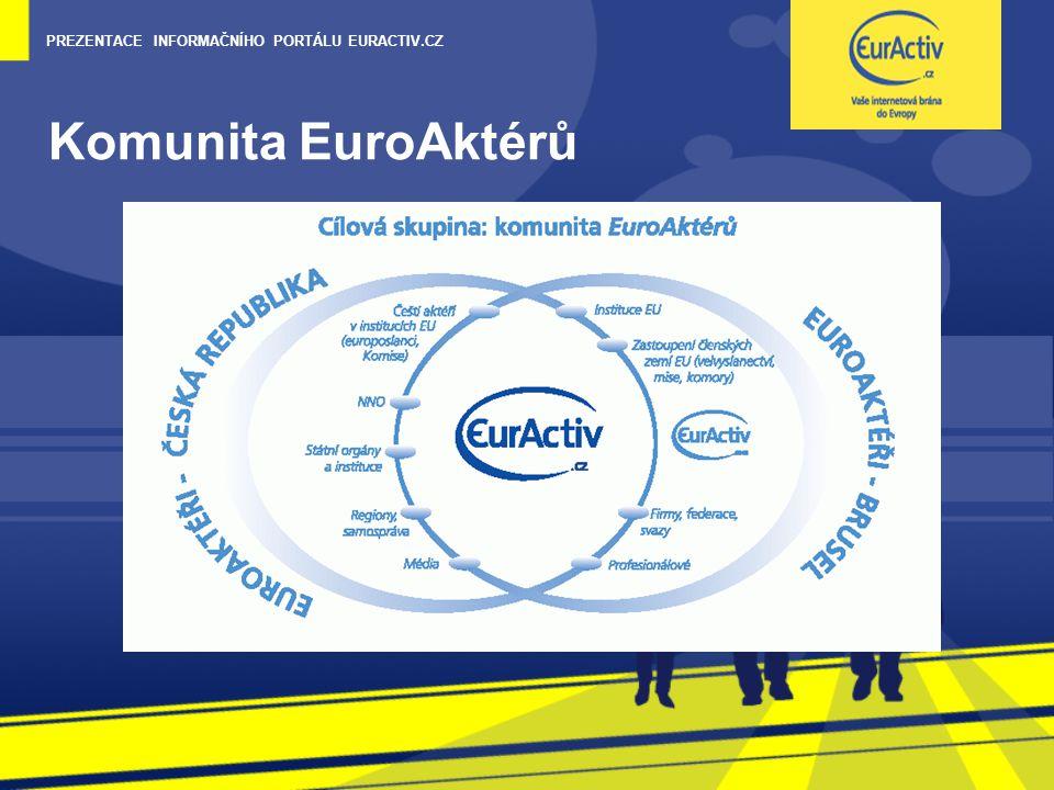 PREZENTACE INFORMAČNÍHO PORTÁLU EURACTIV.CZ Komunita EuroAktérů