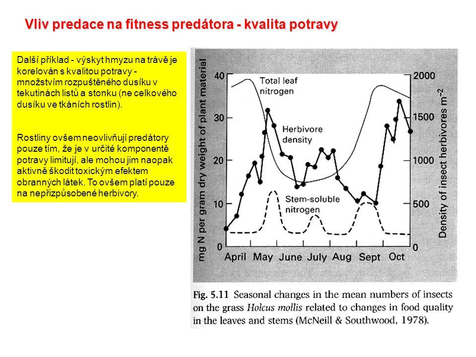 Vliv predace na fitness predátora - kvalita potravy Další příklad - výskyt hmyzu na trávě je korelován s kvalitou potravy - množstvím rozpuštěného dusíku v tekutinách listů a stonku (ne celkového dusíku ve tkáních rostlin).
